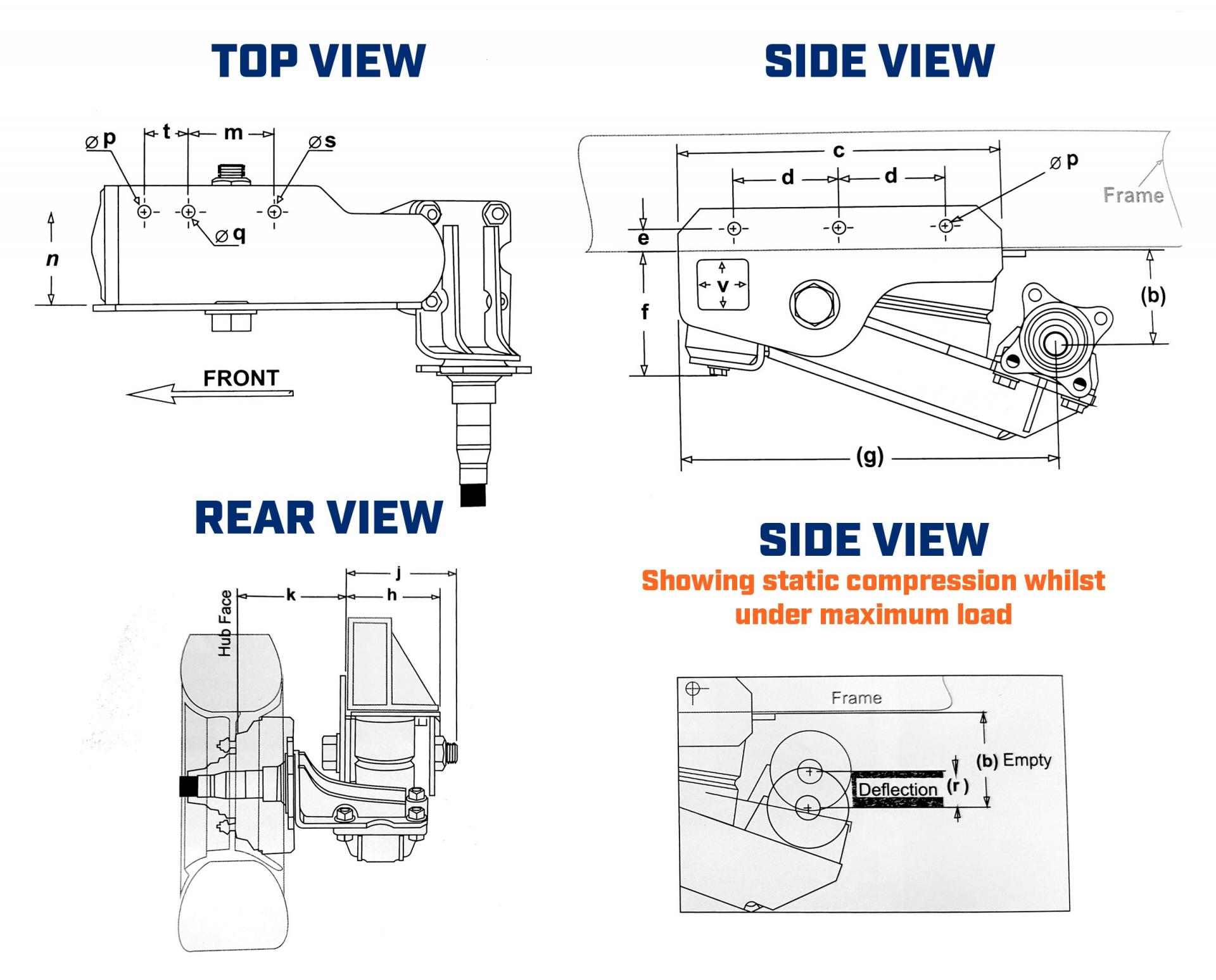 Timbren axle less Sizes
